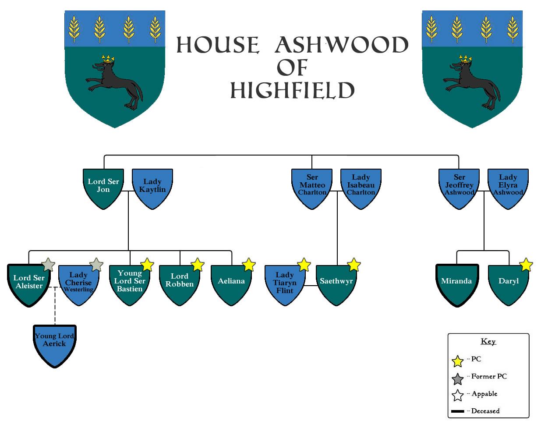 AshwoodTree.jpg