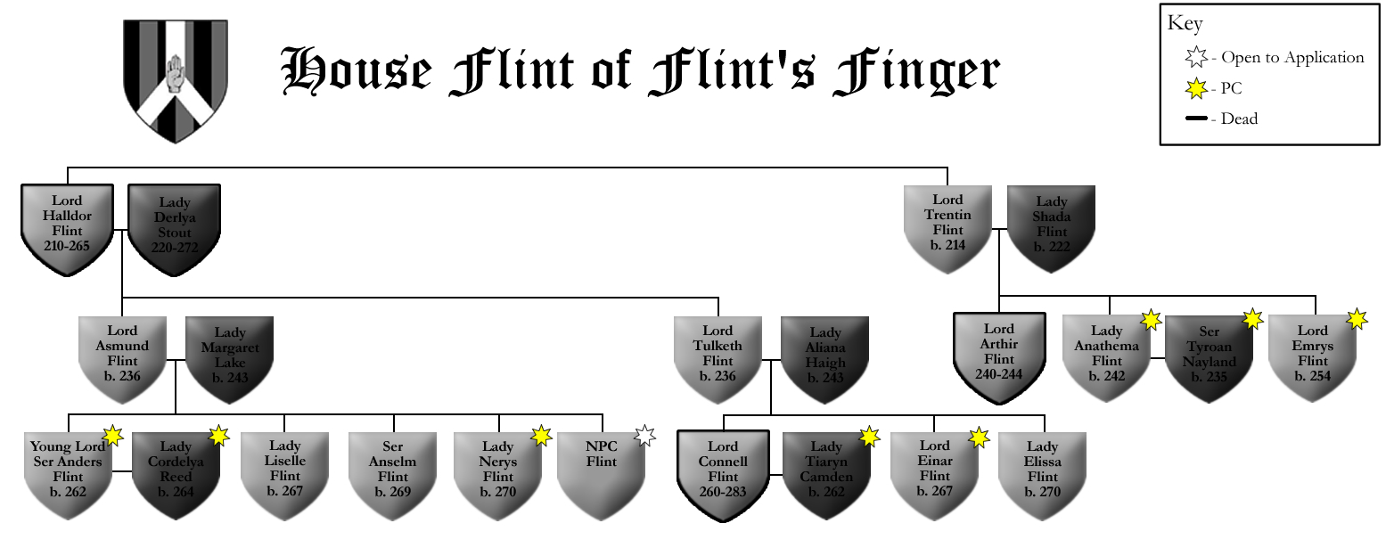 Flint_Tree.jpg